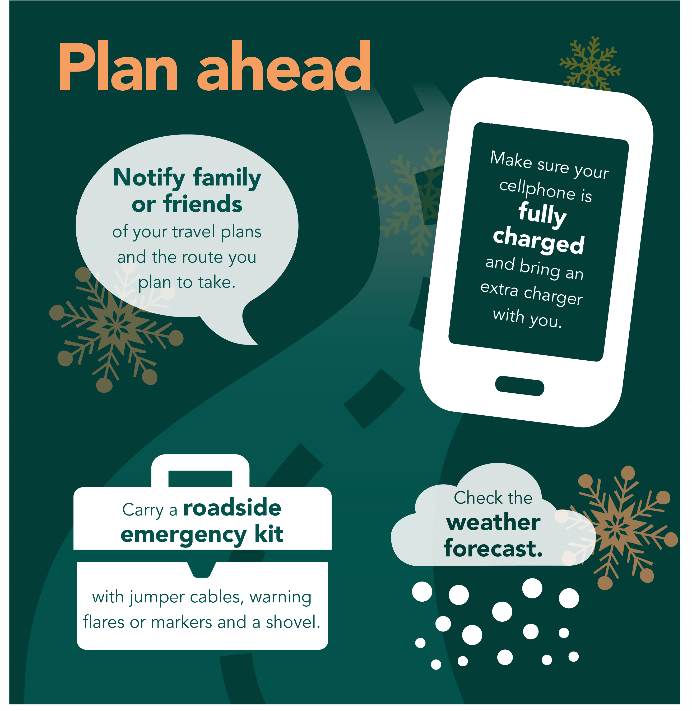 Plan ahead: Notify others about your travel route: fully charge your phone: have an emergency kit: check the forecast