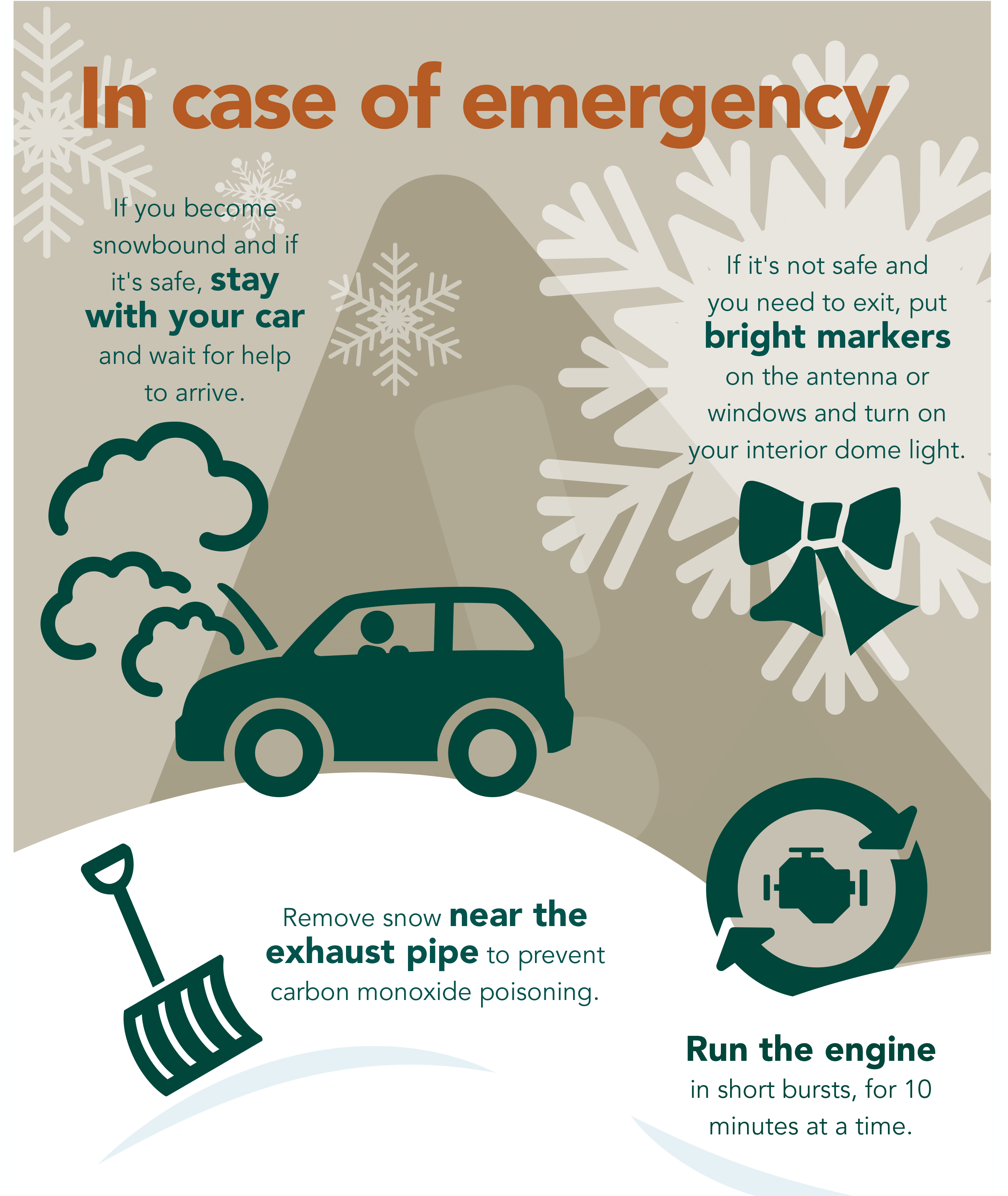 If snowbound: Stay with car: Remove snow near exhaust: Run engine in 10 min bursts: Put bright markers on car: Use dome light