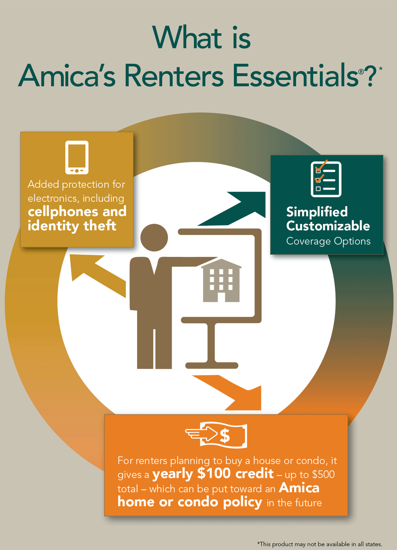 Renters Essentials is customizable and provides extra protection for belongings: You can earn credit toward future policies